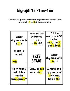 Orton-Gillingham: Consonant Digraph Lessons & Activities