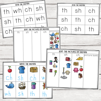 Digraph practice in Seesaw