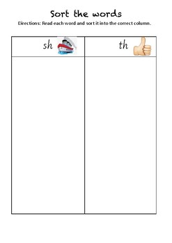 Digraph table - TH and SH