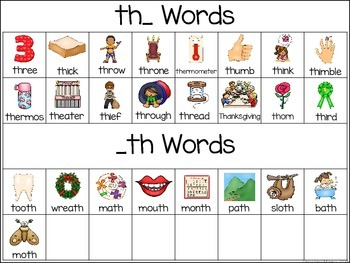 Digraph - th - Writing Words