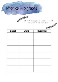 Digraph words game