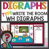wh Digraphs Centers and activties