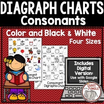 Digraphs Chart and Activities