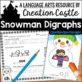 Digraphs with Snowmen