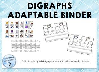 Digraphs Adaptable Binder