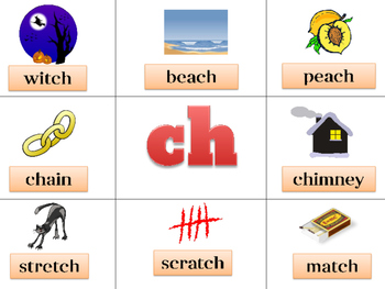 Digraphs CH and more
