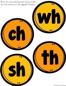 Digraphs Center for TH, SH, CH and WH