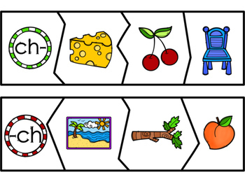 Digraphs - Centers and Printables