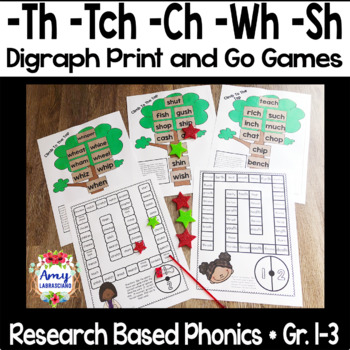 Digraphs-Ch -Tch -Wh