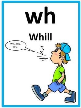 Digraphs H Brothers classroom poster
