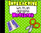 Digraphs Interactive Notebook