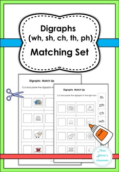 Digraphs Matching Set
