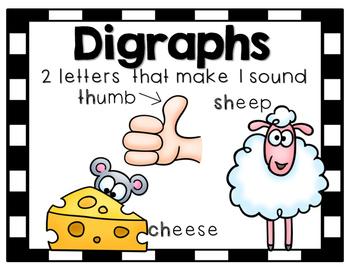 Digraphs : Meets Common Core