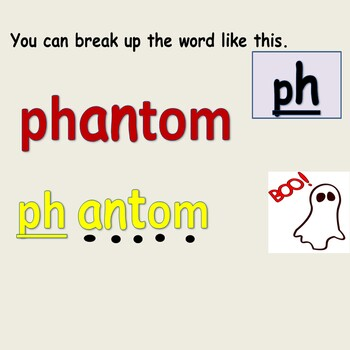Digraphs Ph and Wh, Presentations, Lesson Plans, Worksheets, Activities