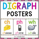 Digraphs Posters