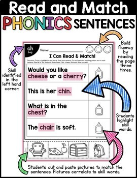 Digraphs: Read & Match Sentences with Digraphs