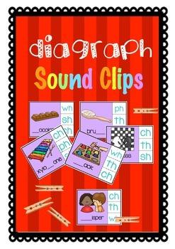 Digraphs - Sound Clip (wh, ch, th, sh, ph)