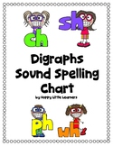 Digraphs Sound Spelling Phonics Chart