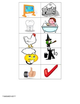Digraphs TH and CH