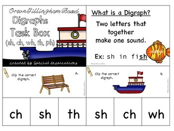 Digraphs Task Box (sh, ch, th, wh, ph) Orton-Gillingham Based