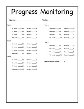 Digraphs Word List Modified for Special Education