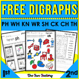 Distance Learning Digraph Worksheet Activities Digraphs th