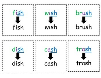 Digraphs: sh and th