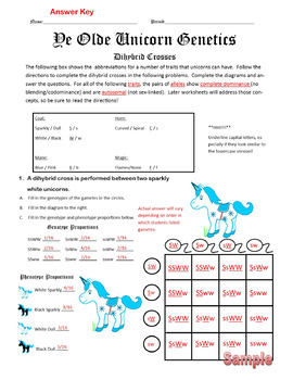 Dihybrid Cross & Familial Crosses Bundle (Dihybrid Crosses / F1 Crosses Bundle)