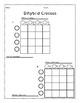 Dihybrid Cross Gamete Charts Dyslexia Blank Di-Hybrid 9:3:3:1 Cross
