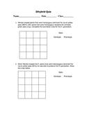 Dihybrid Punnett Square Quiz