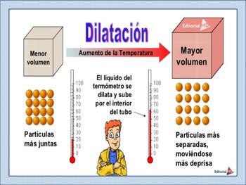 Dilatación de los Cuerpos