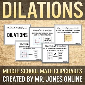Dilations: DIY Math Anchor Chart CLIPCHART