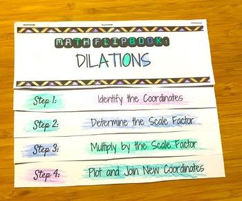 Dilations Flip Book