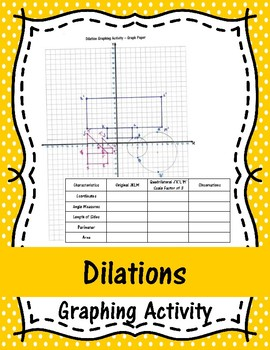 Dilations Graphing Activity