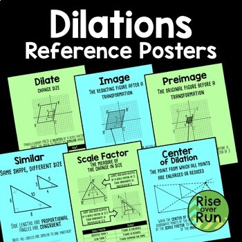 Dilations Word Wall Posters