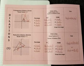 Dilations on a Coordinate Plane - Part 1  (Foldables)