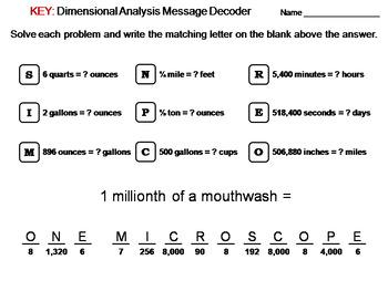 Dimensional Analysis Activity: Math Message Decoder