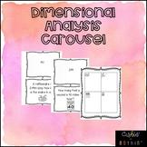 Dimensional Analysis Carousel Activity