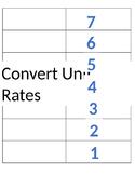 Dimensional Analysis / Convert unit rates foldable