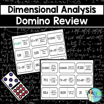 Dimensional Analysis Domino Review