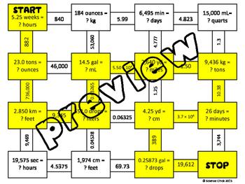 Dimensional Analysis Maze