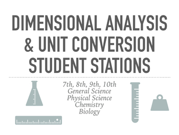Dimensional Analysis and Unit Conversion Practice Stations with Exit Ticket