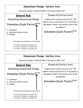 Dimensional Change Using Scale Factors Class Notes