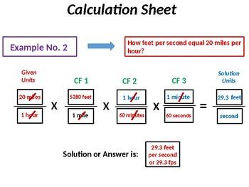 Dimensional or Unit Analysis Summary