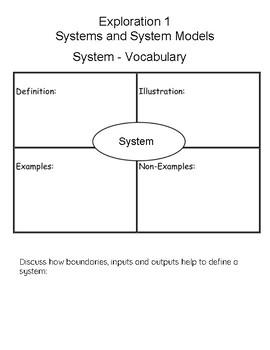 Dimensions Biology Unit 1 Lesson 1