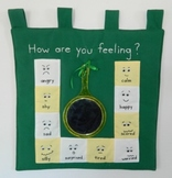 Dimensions of Feelings Wall Chart - Learning Centers, Group Discussion Resource