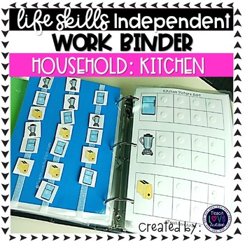 Kitchen Independent Work Tasks