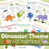 Dinosaur Posters with Trivia