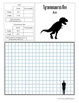 Dinosaur Encyclopedia: Scale and Similarity Edition - 21st Century Math Project