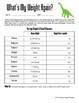 Dinosaur Encyclopedia: Unit Conversion Edition -- STEM Project